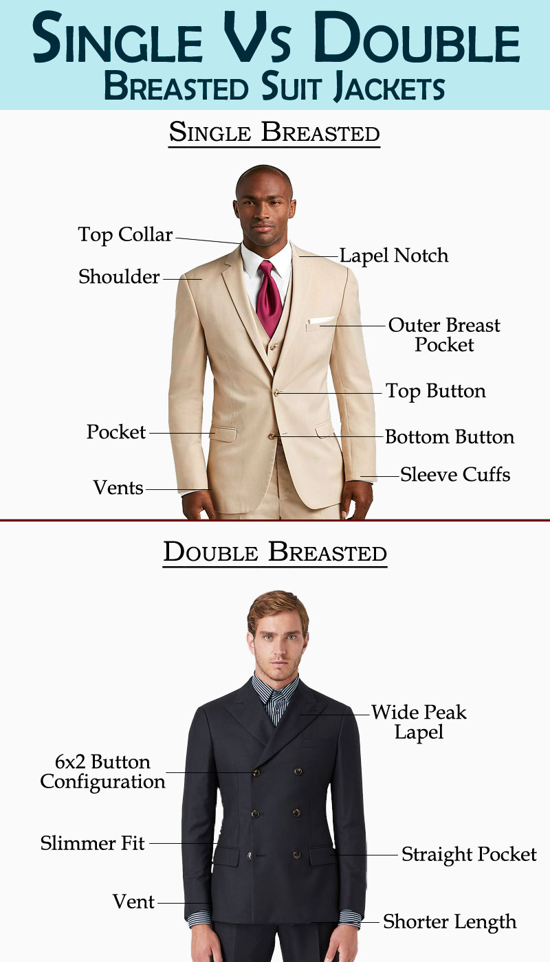 single vs double breasted suits