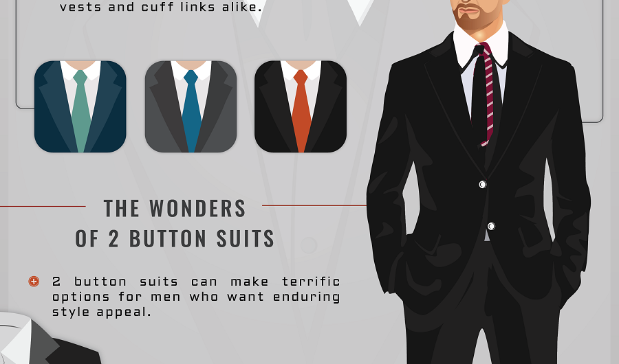 2-3 Button Suit Selection Tips Mens Fashion Infographics