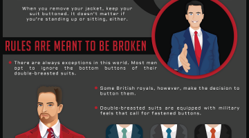 Double-Breasted Suit Advice Buttoning Tips mens fashion infogrpahic