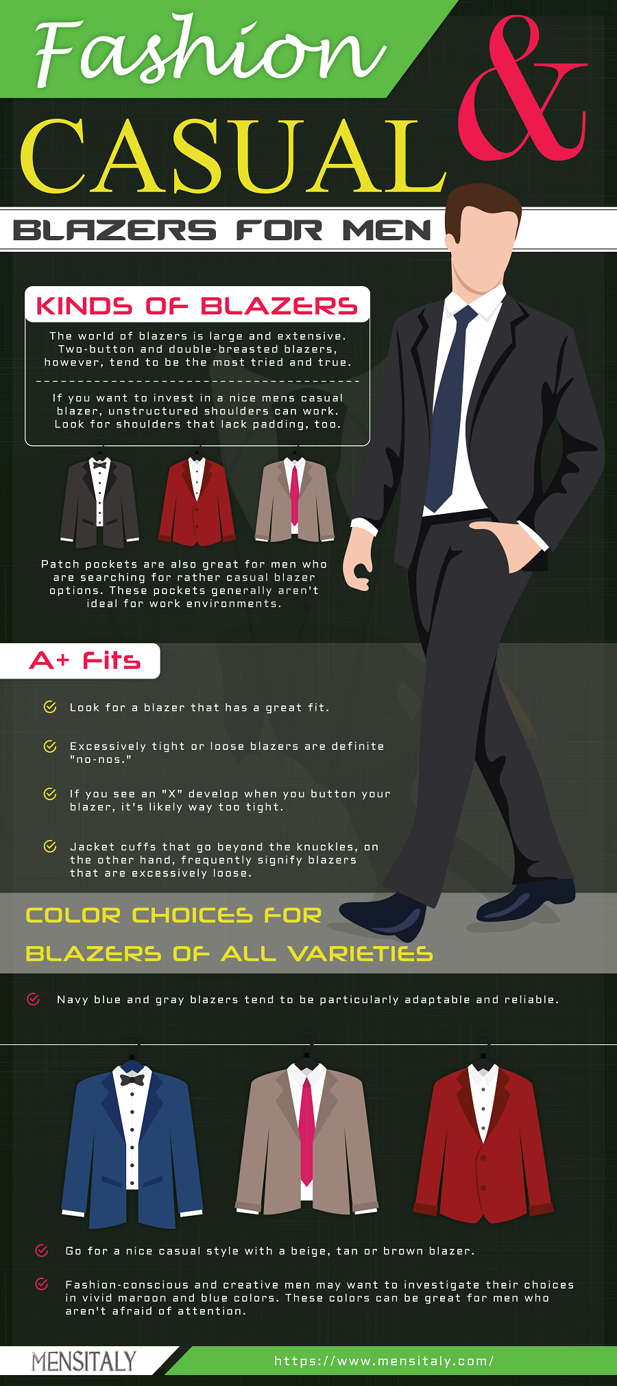 how to buy mens blazer mens fashion infographics