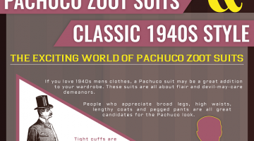 pachuco zoot suits classic 1940s style mens fashion infographics