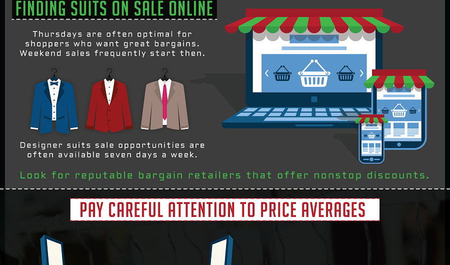 when to buy purchase suit on sale mens fashion infographics