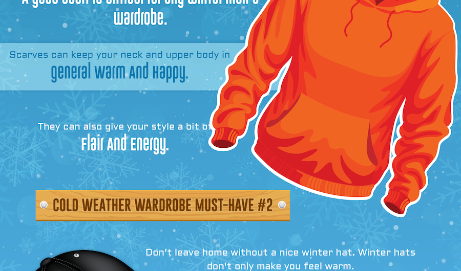 mens fashion infographic cold weather wardrobe must haves