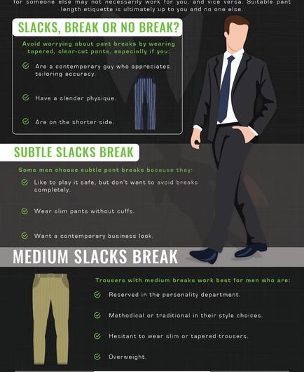 How Should Slacks Break