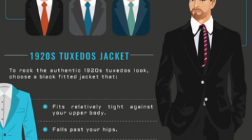 How are 1920s tuxedos supposed to fit modern men