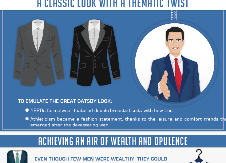 1920s Formalwear: How to Emulate Great Gatsby and His Famous Friends