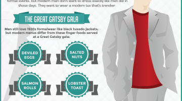 1920s Formalwear for Men: Top Tips for Suiting Up for a Great Gatsby Gala