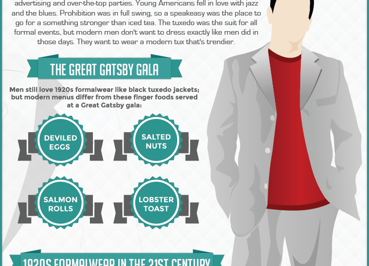 1920s Formalwear for Men: Suiting Up for a Great Gatsby Gala