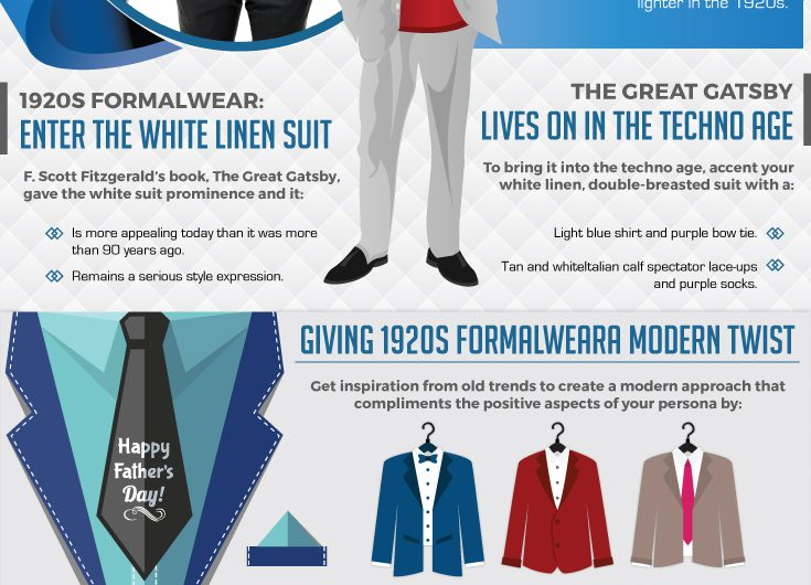 1920s Formalwear for Summer-Rocking the Great Gatsby White Suit