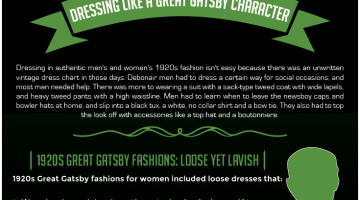 1920s Suits and Flapper Dresses: Dressing Like a Great Gatsby Character