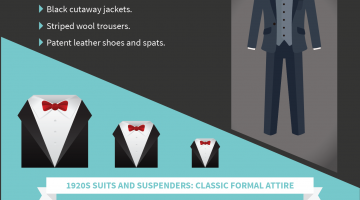 1920s Suits and Suspenders: Exploring Men's Casual and Formal Vintage Fashions