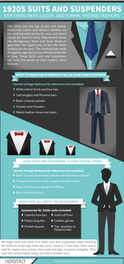 Reviews For - Mens Suits, Tuxedos, Overcoats, Blazers & Zoot Suits