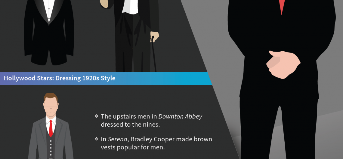 1920s Suits for Men: TV Shows and Movies with Dashing Time Travelers -