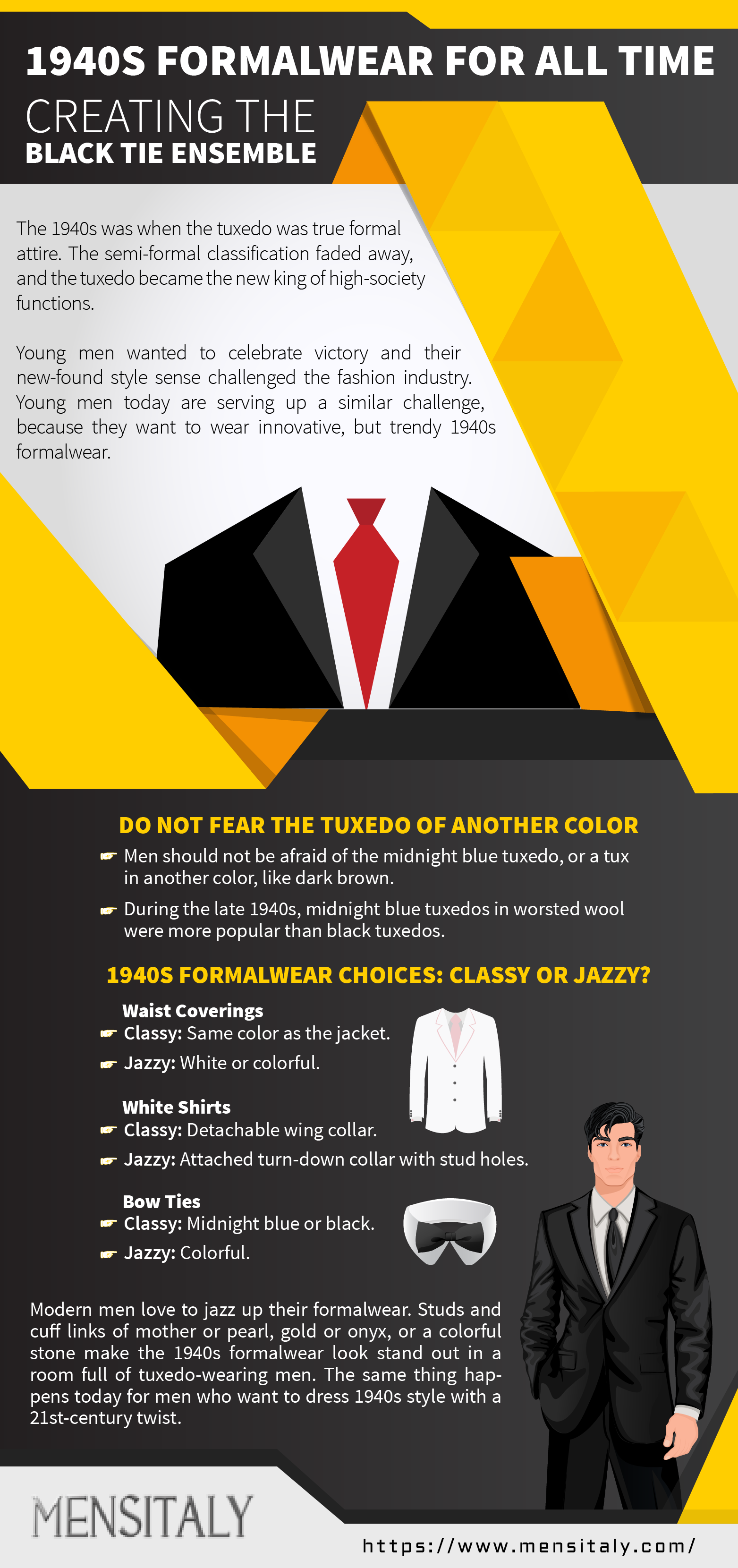 1940s Formalwear for All Time: Creating the Black Tie Ensemble