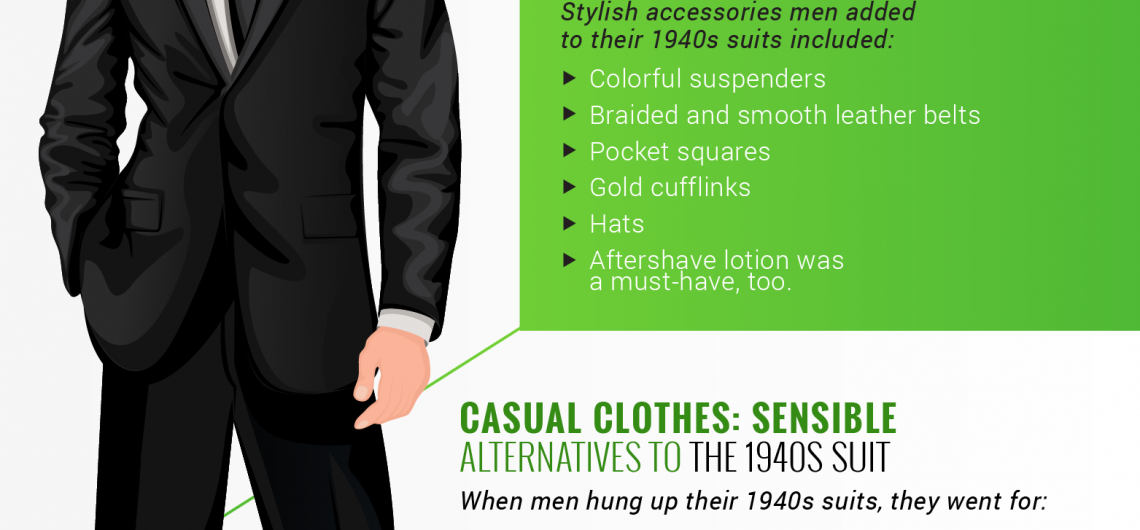 1940s Suits and Fashions for Men - Practicality Meets Pure Pleasure